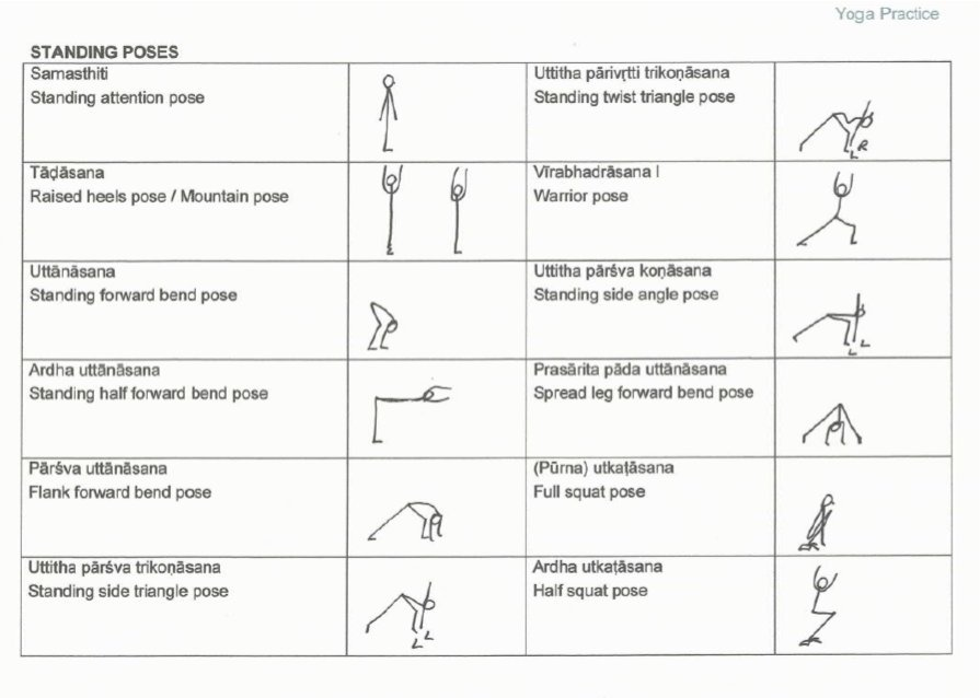Yoga Poses Names In English And Sanskrit Modern Life